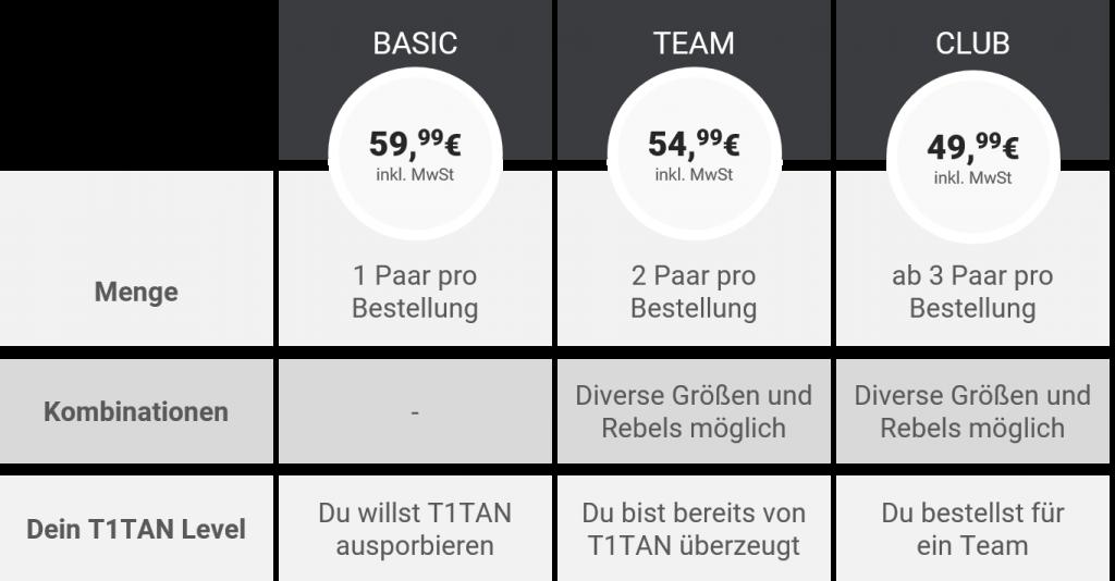 Staffelpreise T1TAN